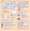 治疗支气管-肺病 + 如何抗病毒 — 配方 伟德夫 博士 (Лечение бронхо-лёгочных заболеваний. Как защититься от вируса — рецепт доктора Ведова)