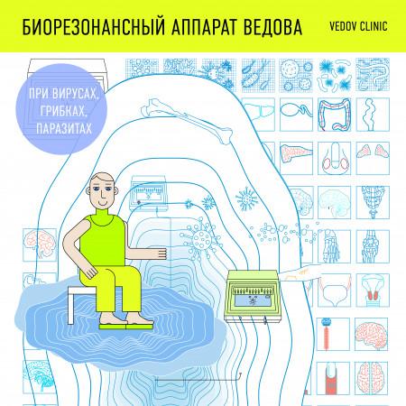 Лечение патогенной микрофлоры с помощью биорезонансного аппарата доктора Ведова