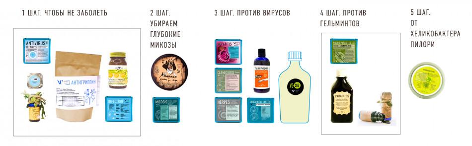 Средства от патогенных микроорганизмов доктора Ведова