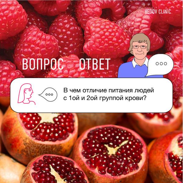 Отличия в питании людей с разной группой крови