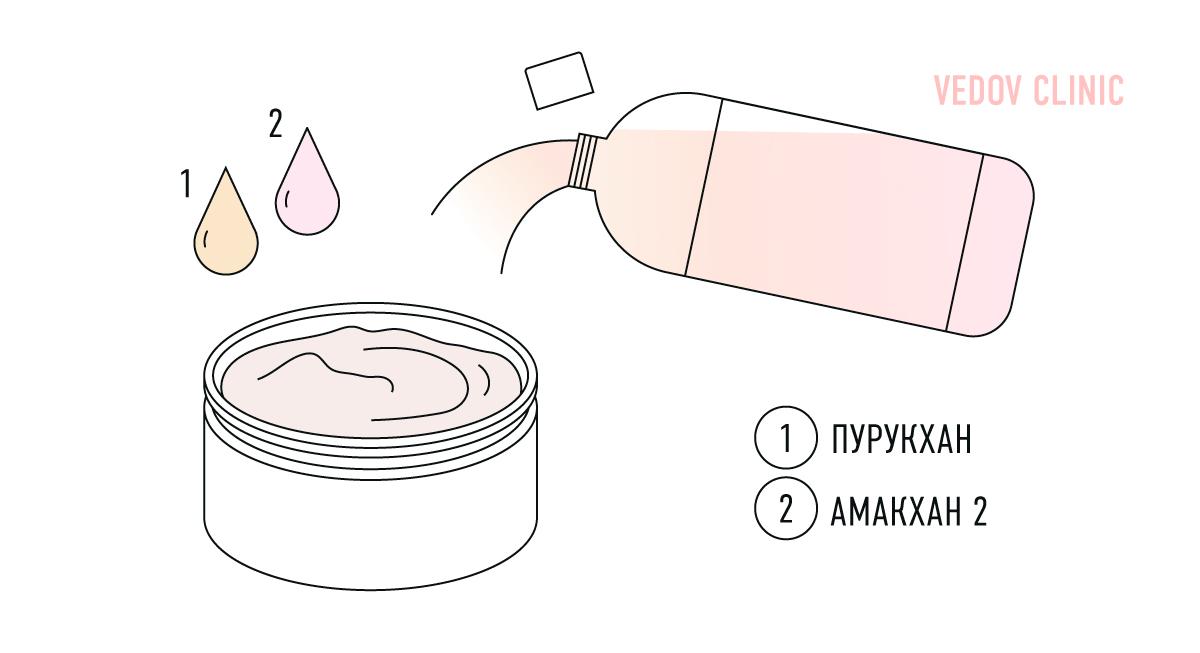 Как сохранить свойство маски «Амакхан» на более длительный срок
