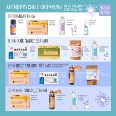 Рецепт лечения вирусных инфекций