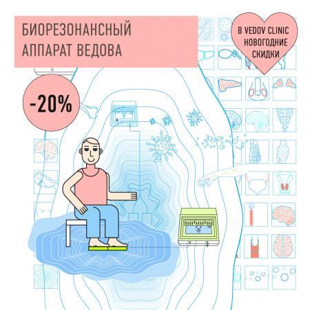 Лечение на биорезонансном аппарате скидкой 20%