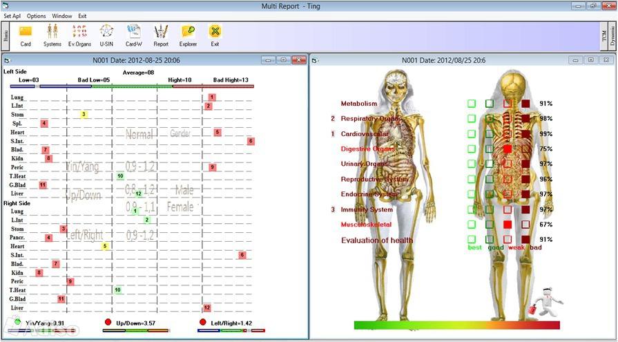 Рефлексодиагностика на системе АРДК