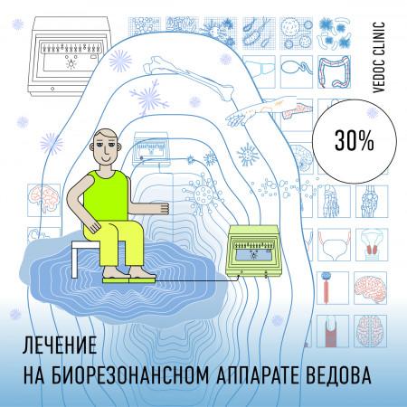 Биорезонансный аппарат (НГ 2021)