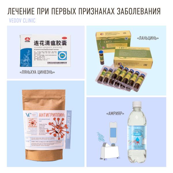 Лечение при первых симптомах простуды, ОРВИ, коронавирусе