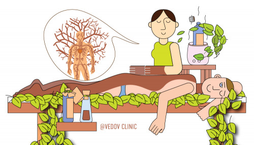 Капилляротерапия лица и тела