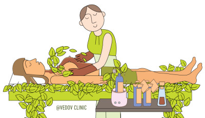 Женский массаж груди и живота. Каилляротерапия