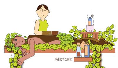 Classical capillarytherapy