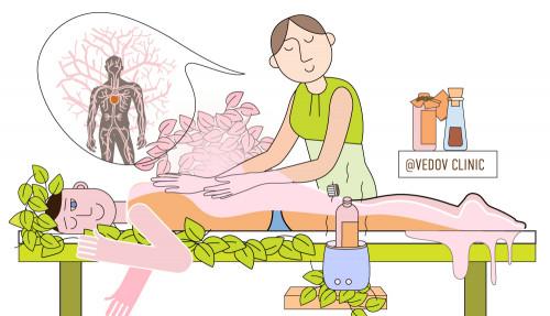 Капилляротерапия тела при аллергии и кожных заболеваниях