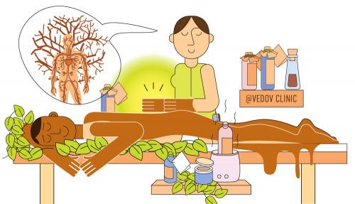 Капилляротерапия тела для чувствительной кожи