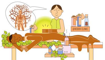 Сapillarytherapy for sensitive skin