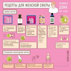 Рецепт лечения: при миоме, опущении и выпадении матки.