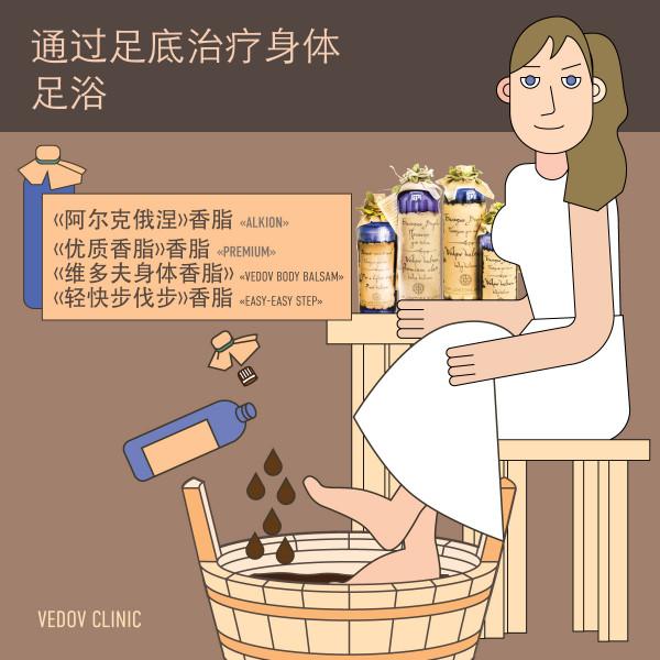 通过足底治疗身体。足浴 (Лечение организма через стопы. Ванночки для ног)