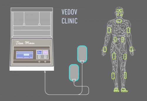 Волновой аппарат и волновая терапия