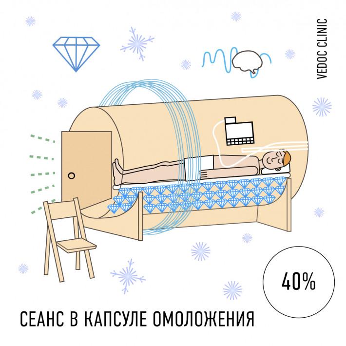 Капсула омоложения со скидкой 40% в клинике доктора Ведова