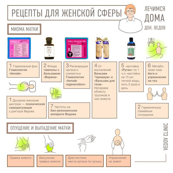 Лечение матки