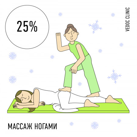 Массаж ногами (НГ 2021)