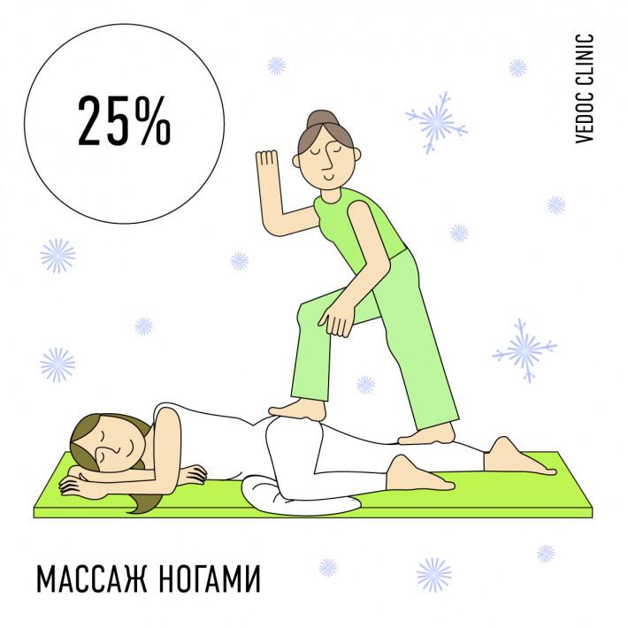 Массаж ногами со скидкой 30% в клинике доктора Ведова