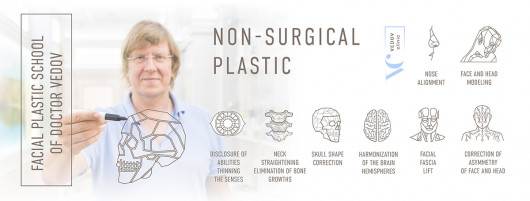 Non-surgical Plastic of doctor Vedov. School