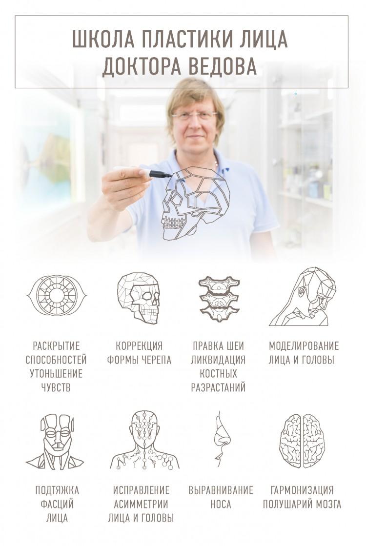 Нехирургическая пластика лица