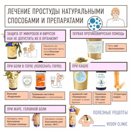Лечение простуды взрослых и детей