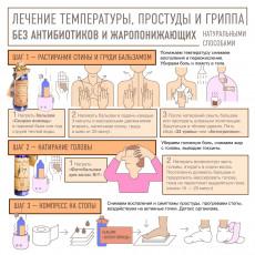 Лечение простуды бальзамами доктора Ведова