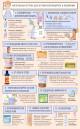 Рецепт при вируса и пневмонии