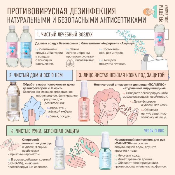 Антисептики доктора Ведова
