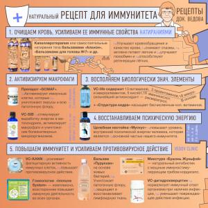Укрепляем иммунитет натуральными средствами