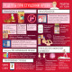 Рецепт лечения при густой крови от доктора Ведова