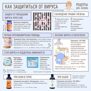 Рецепты от доктора Ведова. Как защититься от вируса