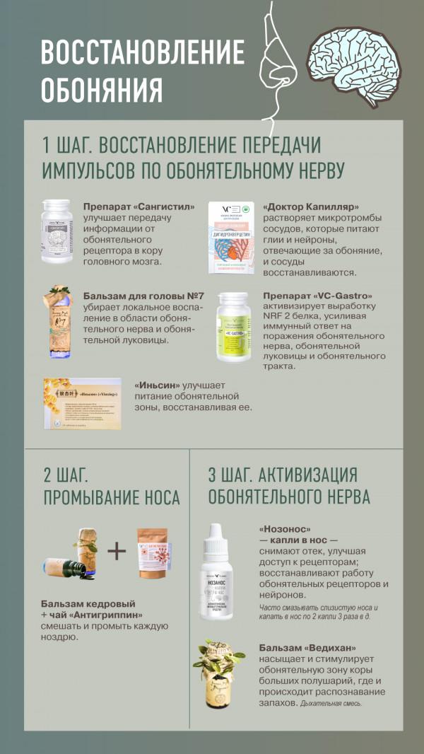 Рецепт восстановления обоняния после коронавируса. Доктор Ведов