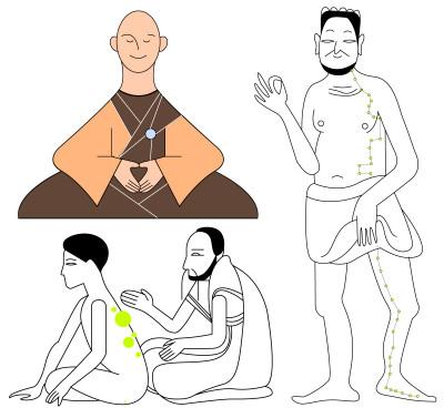 Tibet Healing