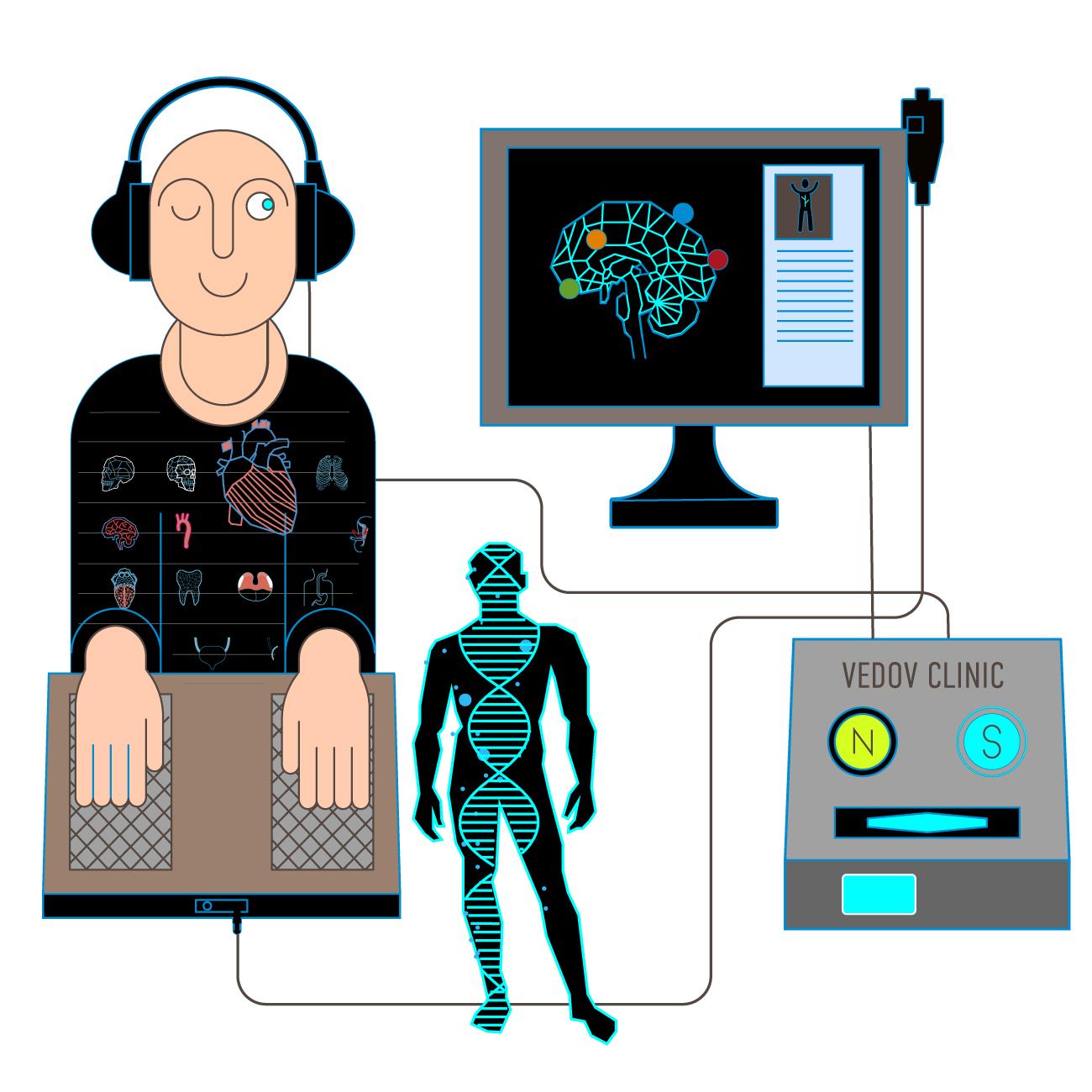 Сканирование всего тела
