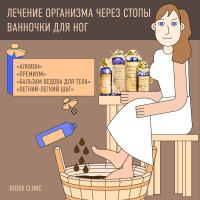 Лечение организма через стопы. Ванночки для ног