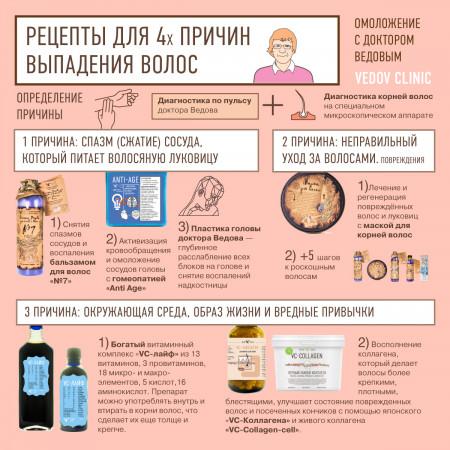Рецепт при выпадении волос от доктора Ведова