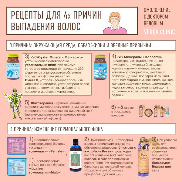Рецепт лечения выпадения волос от доктора Ведова