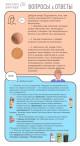 Как лечить папилломы? Вопрос-ответ.